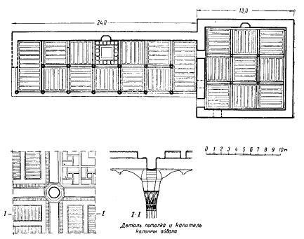 Мечети в Коканде и Маргелане