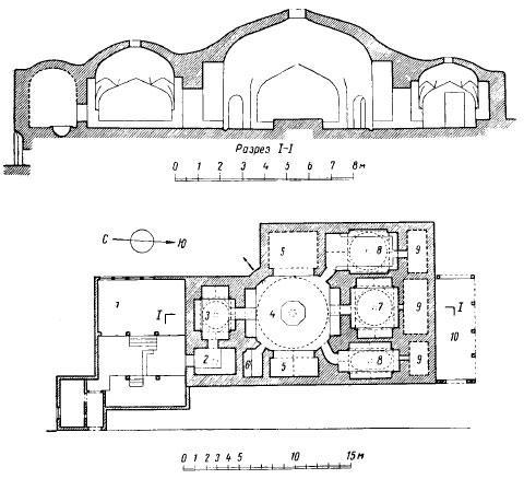 Баня в Шахрисябзе